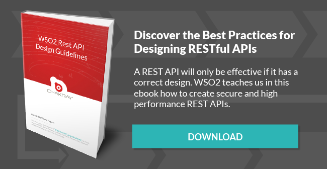 rest ebook apis